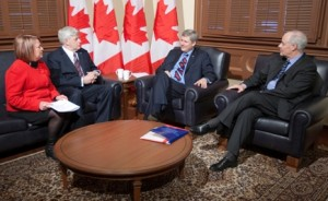 Economic Roundtable - canada economy